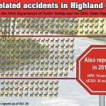 Fall is 'busy time' for deer-related crashes